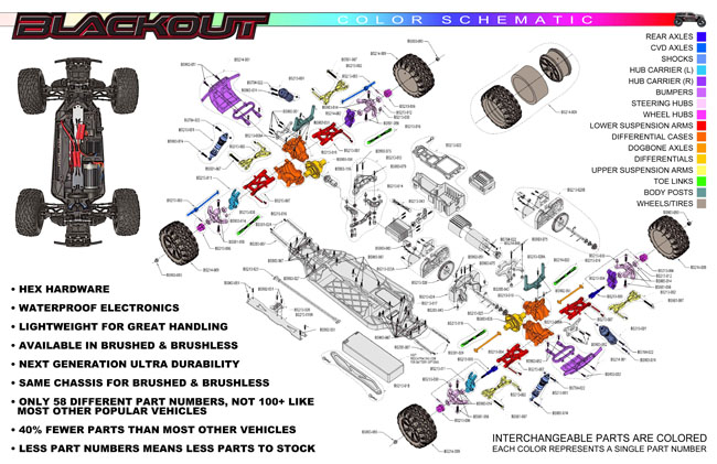 Redcat Racing Blackout Color Coded Schematic Image